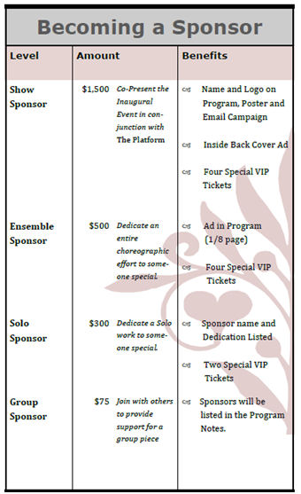 Sponsorship Table